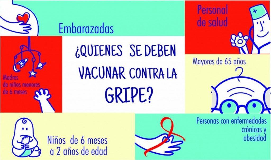 quien debería vacunarse de la gripe